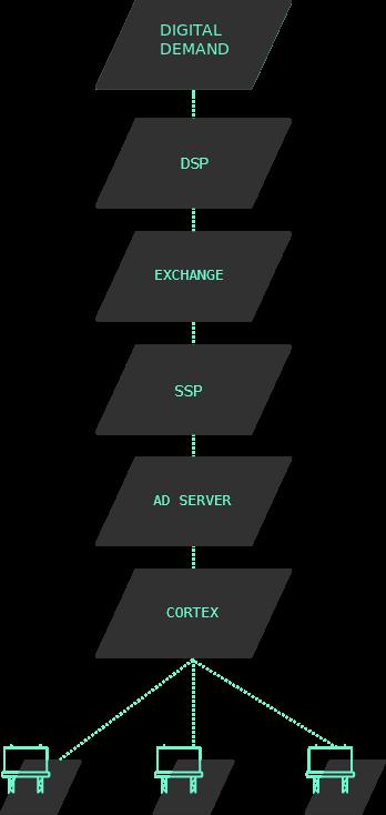 digitaldemand-mobile